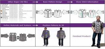 Tài Liệu Hướng Dẫn Sử Dụng Optitex 3D