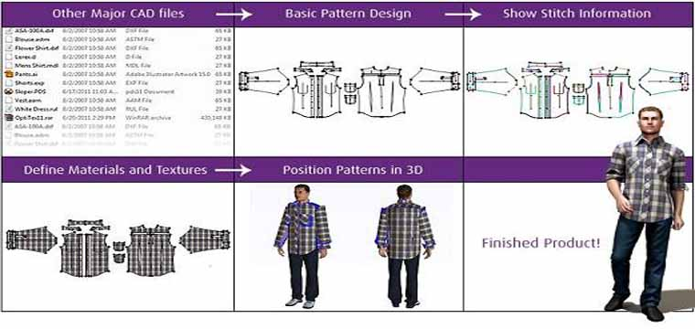Tài Liệu Hướng Dẫn Sử Dụng Optitex 3D 7