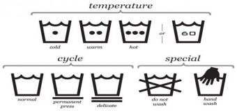 Hướng Dẫn Đọc Và Sử Dụng Các Biểu Tượng Giặt Là Thông Thường