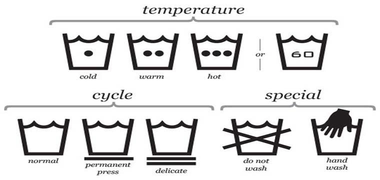 Hướng Dẫn Đọc Và Sử Dụng Các Biểu Tượng Giặt Là Thông Thường 11