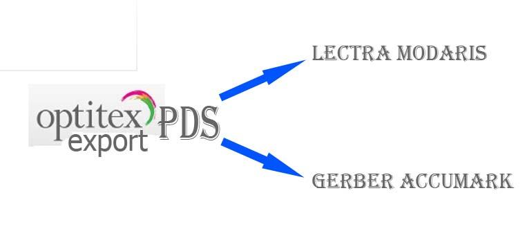 Cách Chuyển Đổi Rập, Sơ Đồ Optitex Sang Lectra Và Gerber Accumark 1